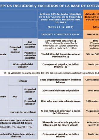 conceptos-cotizables1